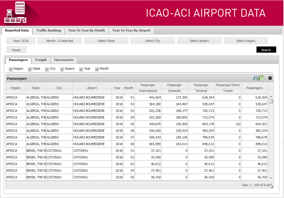 Catalogue - ICAO Data+